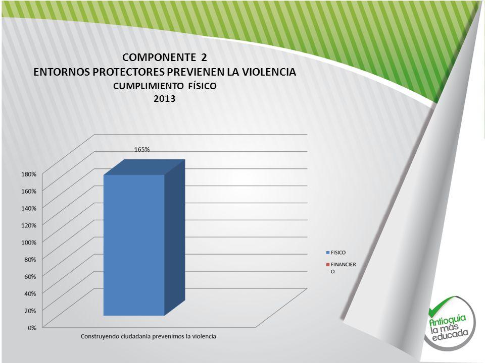 ENTORNOS PROTECTORES PREVIENEN LA VIOLENCIA