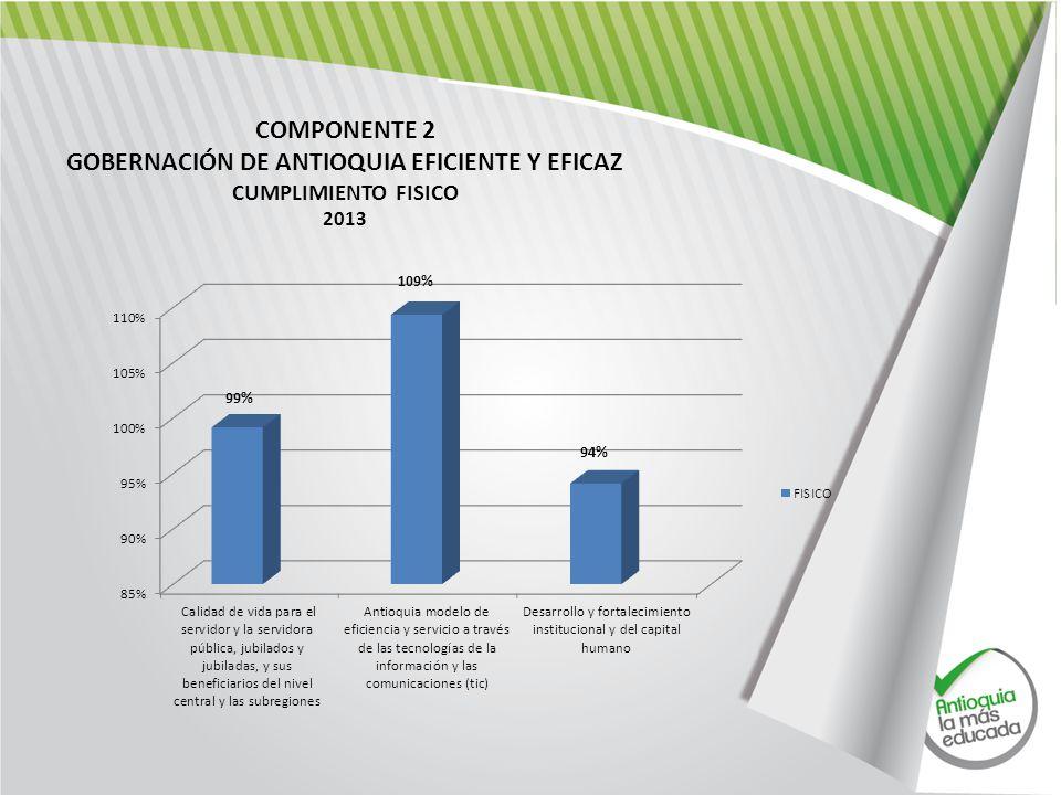 GOBERNACIÓN DE ANTIOQUIA EFICIENTE Y EFICAZ