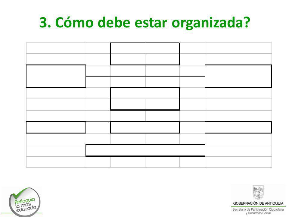3. Cómo debe estar organizada