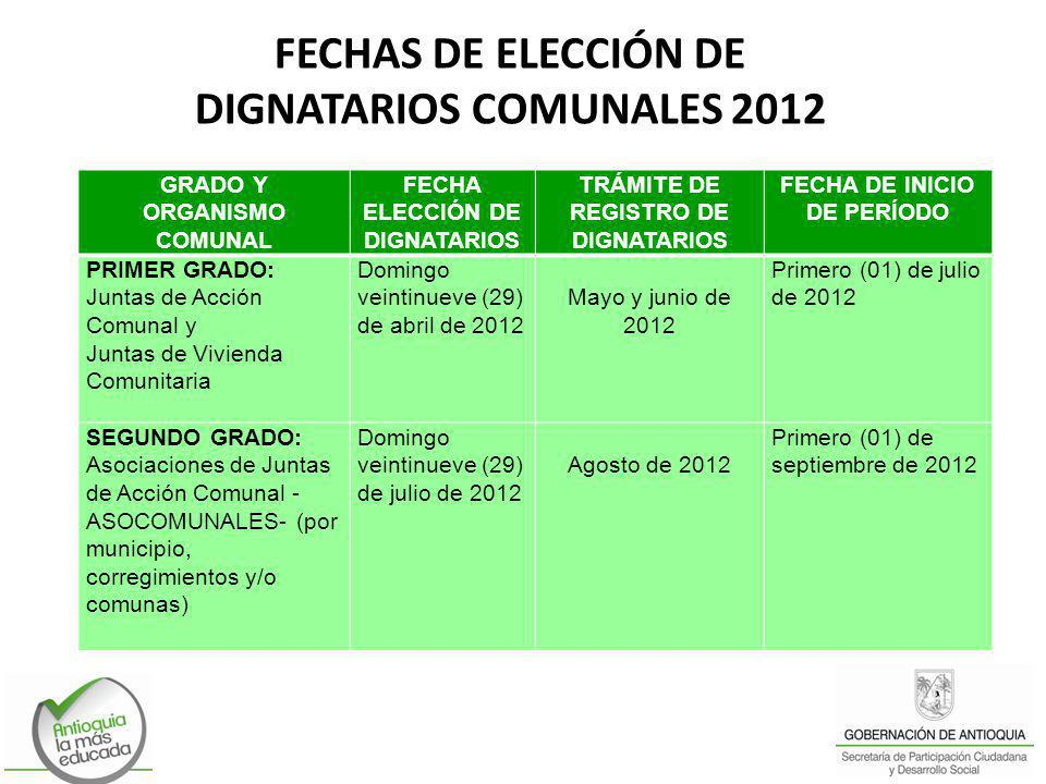 FECHAS DE ELECCIÓN DE DIGNATARIOS COMUNALES 2012
