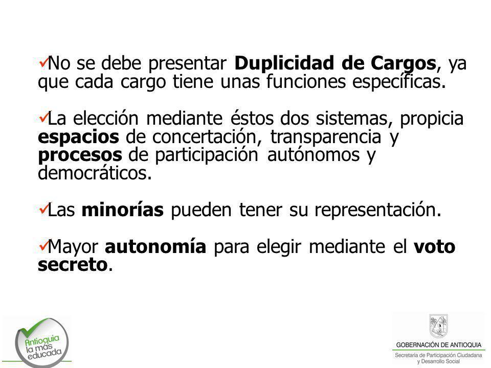 No se debe presentar Duplicidad de Cargos, ya que cada cargo tiene unas funciones específicas.