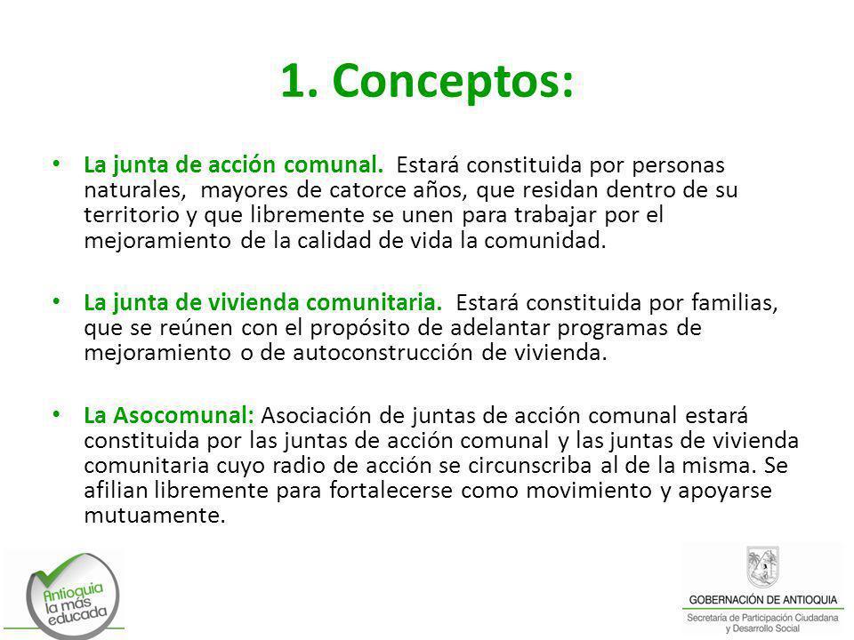 1. Conceptos: