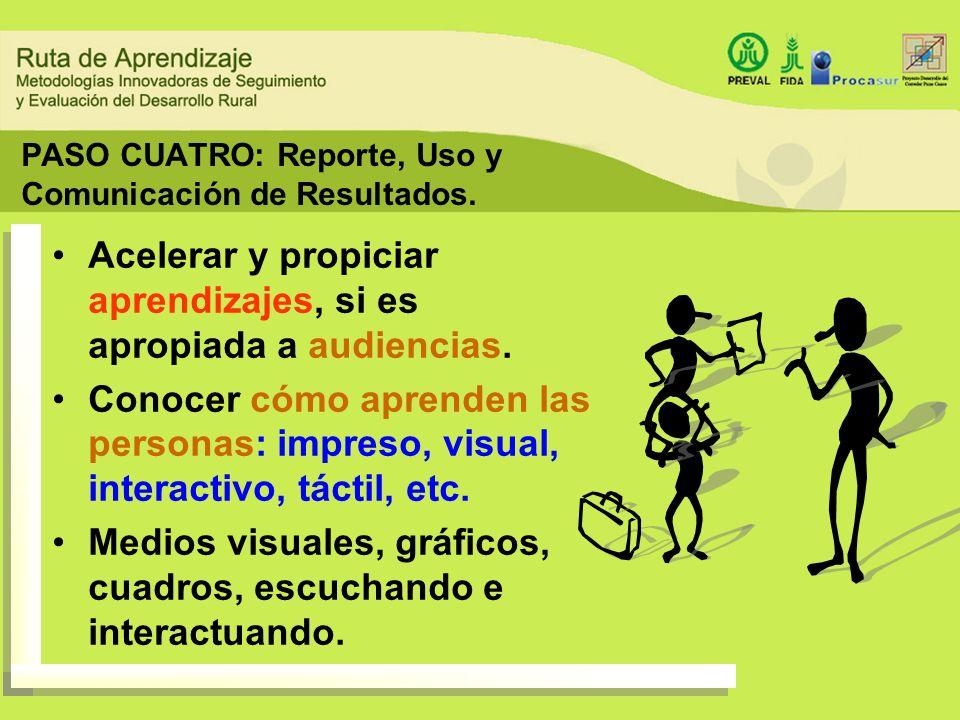 PASO CUATRO: Reporte, Uso y Comunicación de Resultados.