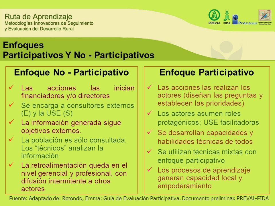 Enfoque No - Participativo Enfoque Participativo