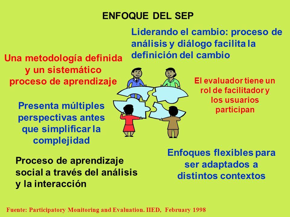 Una metodología definida y un sistemático proceso de aprendizaje