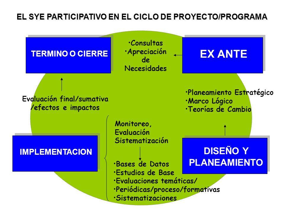 EX ANTE DISEÑO Y PLANEAMIENTO