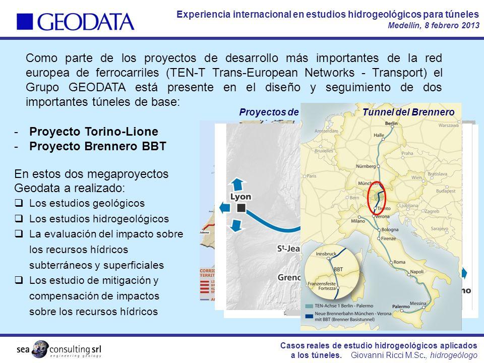Proyecto Torino-Lione Proyecto Brennero BBT