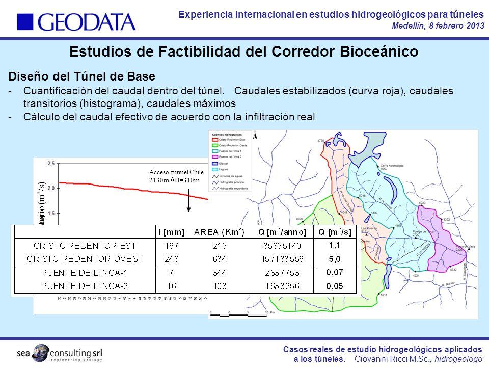 Estudios de Factibilidad del Corredor Bioceánico