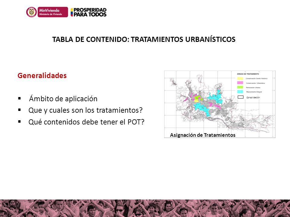 TABLA DE CONTENIDO: TRATAMIENTOS URBANÍSTICOS