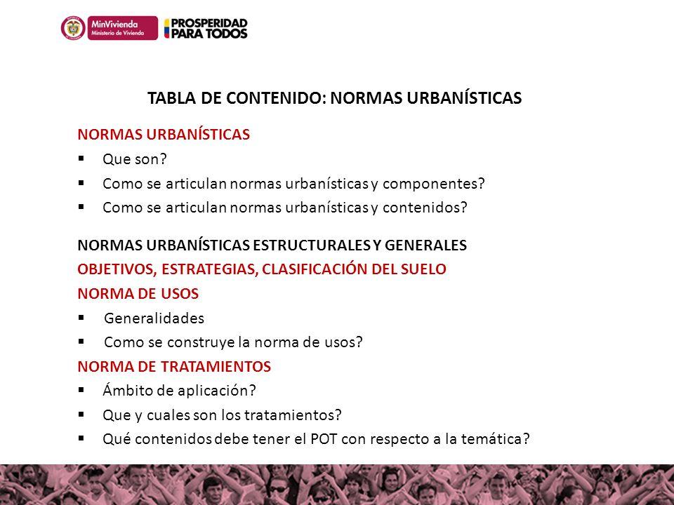TABLA DE CONTENIDO: NORMAS URBANÍSTICAS