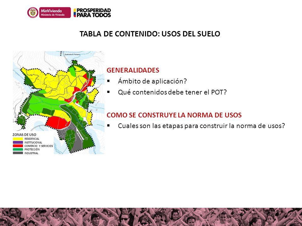 TABLA DE CONTENIDO: USOS DEL SUELO