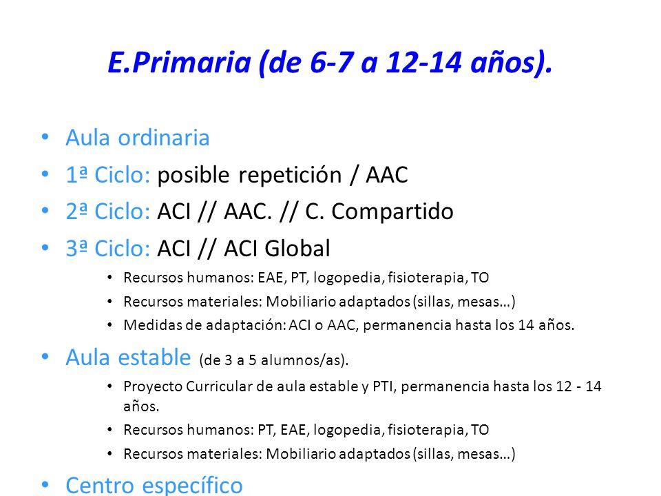 E.Primaria (de 6-7 a 12-14 años).
