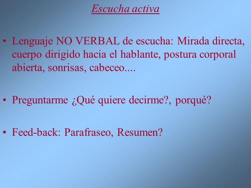 Escucha activa Lenguaje NO VERBAL de escucha: Mirada directa, cuerpo dirigido hacia el hablante, postura corporal abierta, sonrisas, cabeceo....