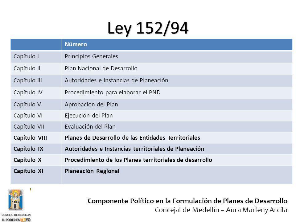 Ley 152/94 Número. Capítulo I. Principios Generales. Capítulo II. Plan Nacional de Desarrollo. Capítulo III.