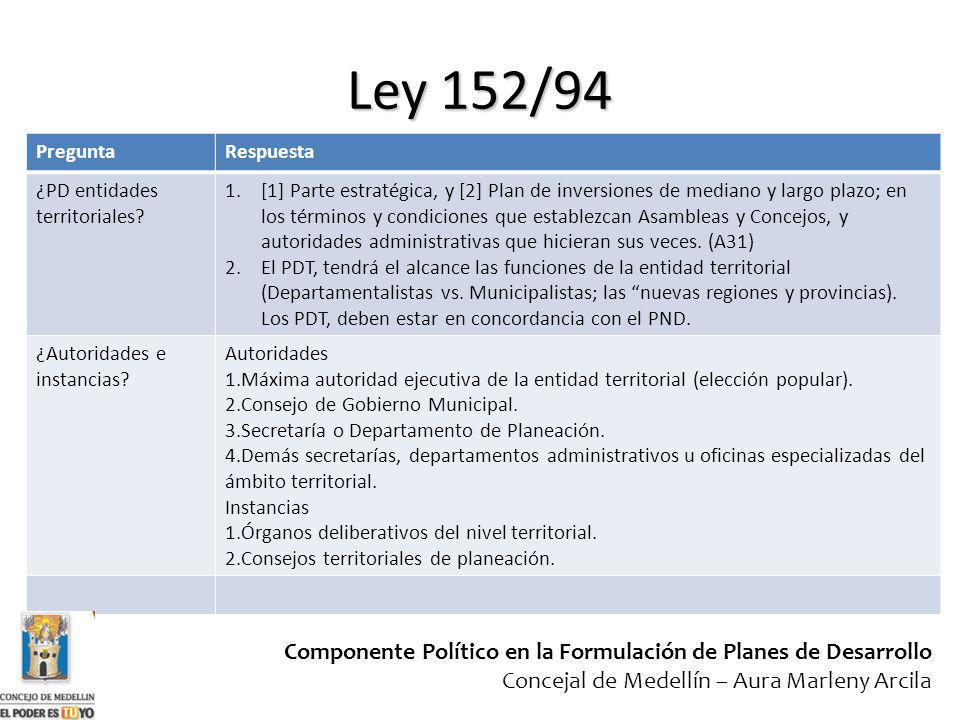 Ley 152/94 Pregunta. Respuesta. ¿PD entidades territoriales
