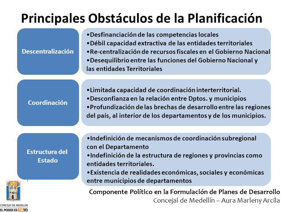 Principales Obstáculos de la Planificación