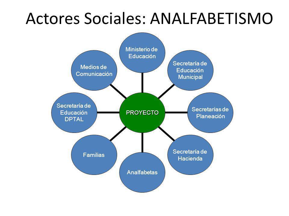 Actores Sociales: ANALFABETISMO