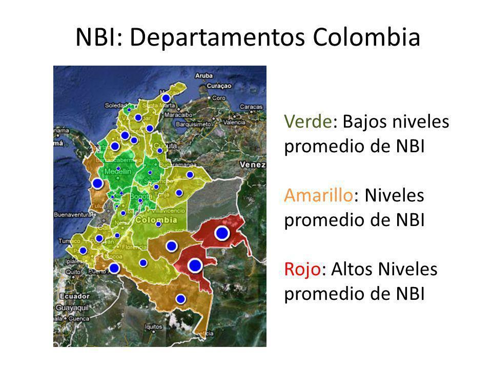 NBI: Departamentos Colombia