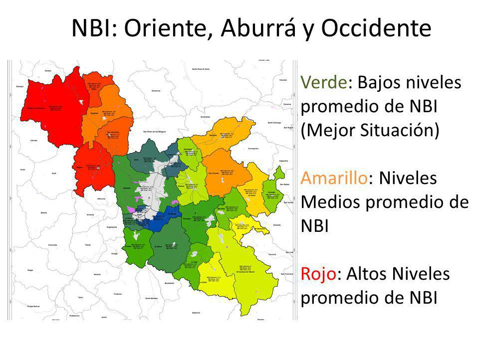 NBI: Oriente, Aburrá y Occidente