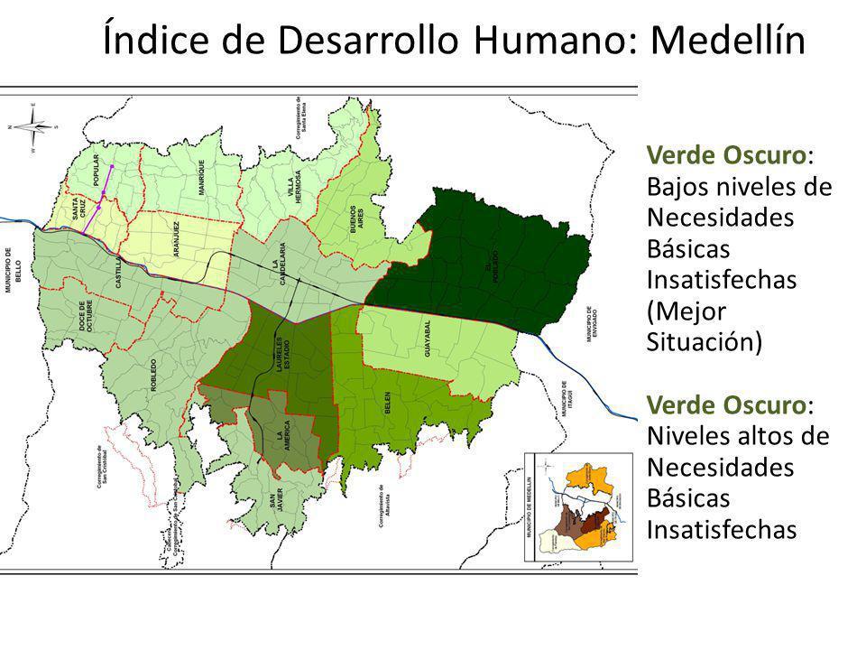 Índice de Desarrollo Humano: Medellín