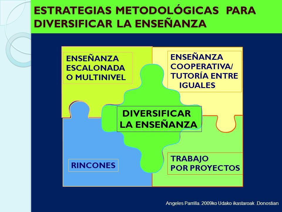 ESTRATEGIAS METODOLÓGICAS PARA DIVERSIFICAR LA ENSEÑANZA