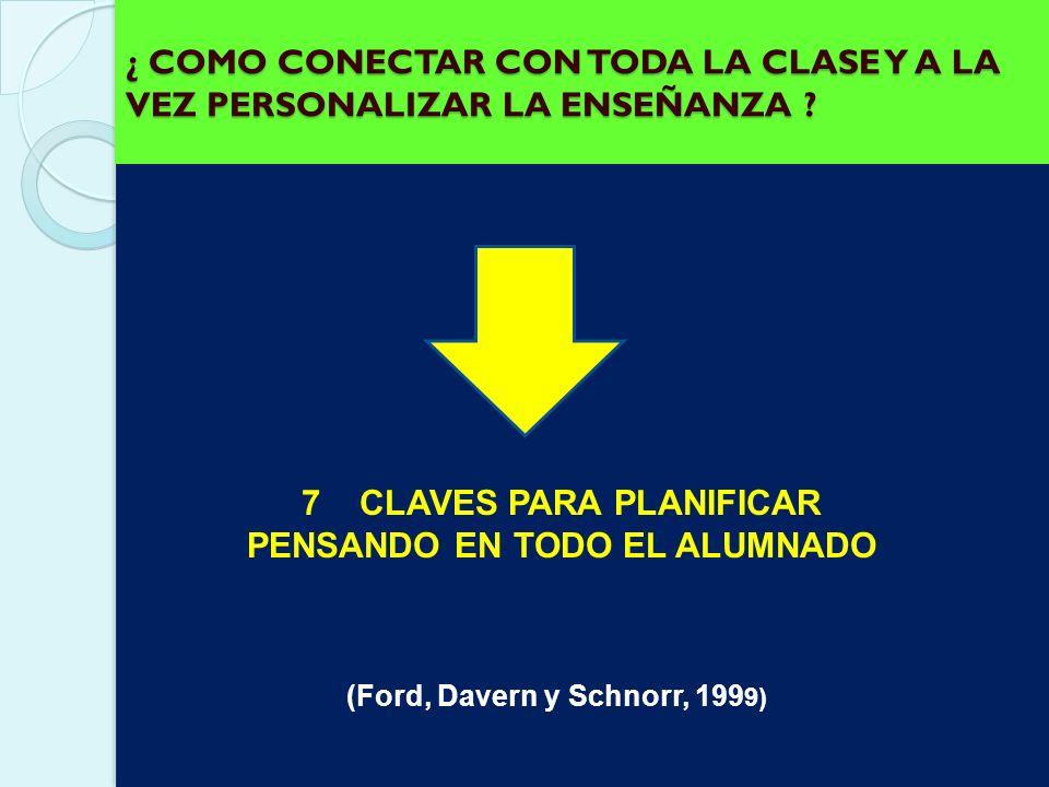 7 CLAVES PARA PLANIFICAR PENSANDO EN TODO EL ALUMNADO