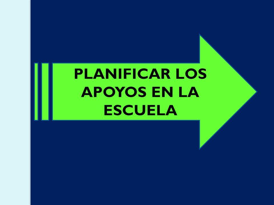 PLANIFICAR LOS APOYOS EN LA ESCUELA