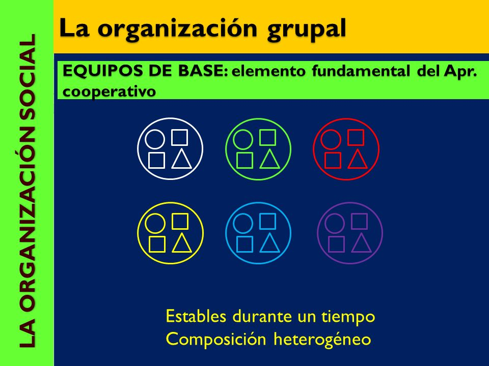 EQUIPOS DE BASE: elemento fundamental del Apr. cooperativo