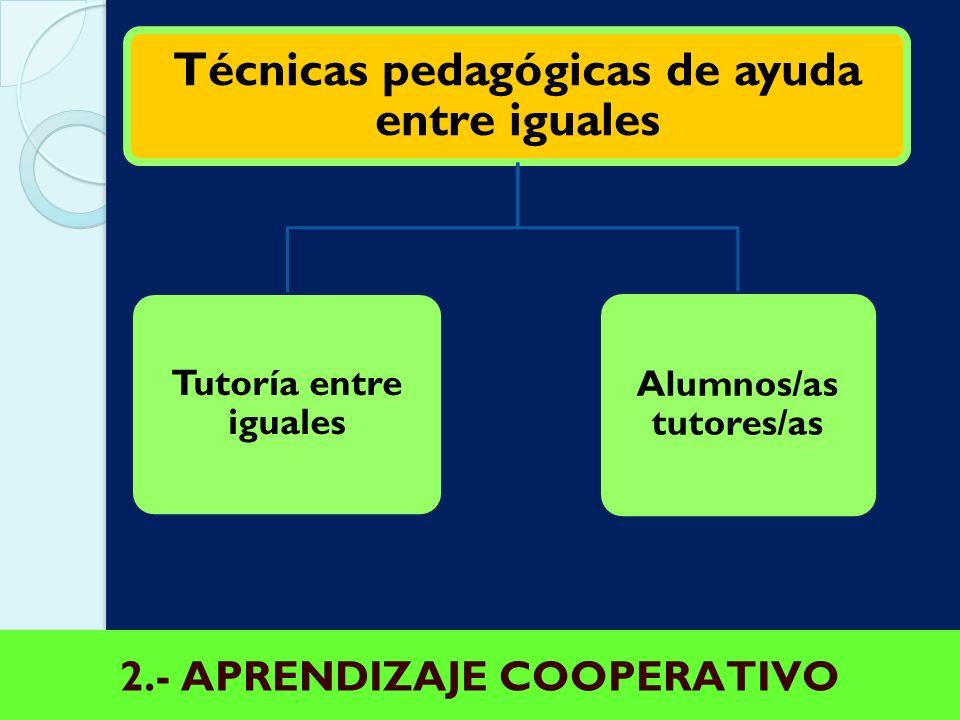 Técnicas pedagógicas de ayuda entre iguales Alumnos/as tutores/as