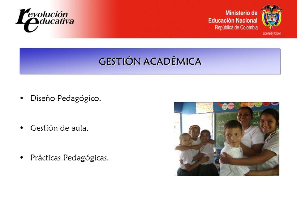 GESTIÓN ACADÉMICA Diseño Pedagógico. Gestión de aula.