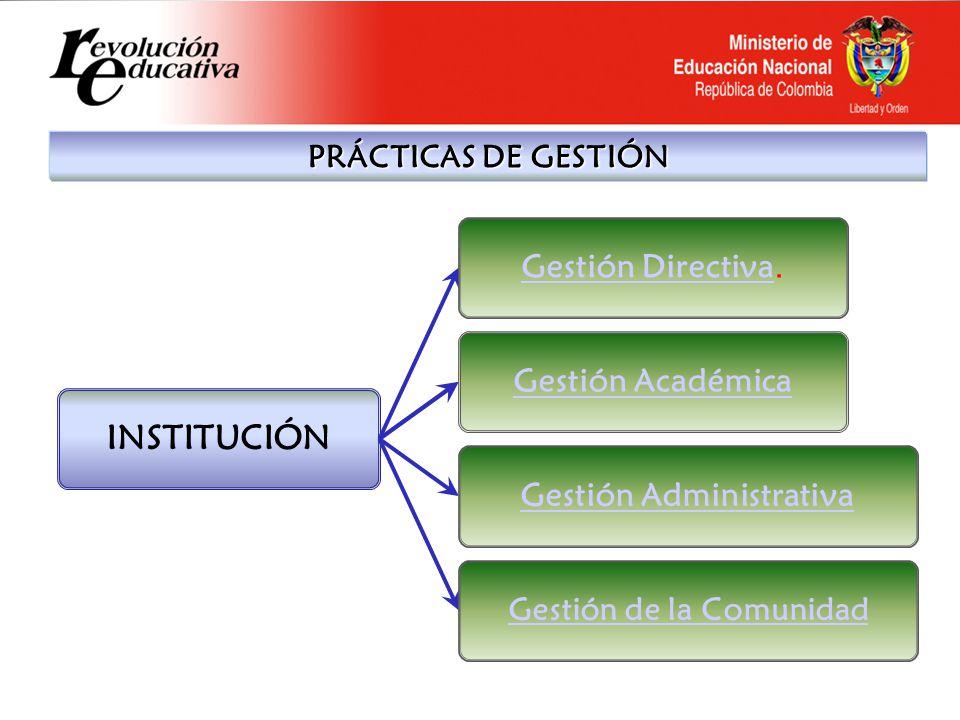 Gestión Administrativa Gestión de la Comunidad