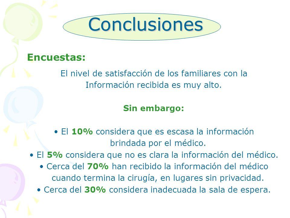 Conclusiones Encuestas: