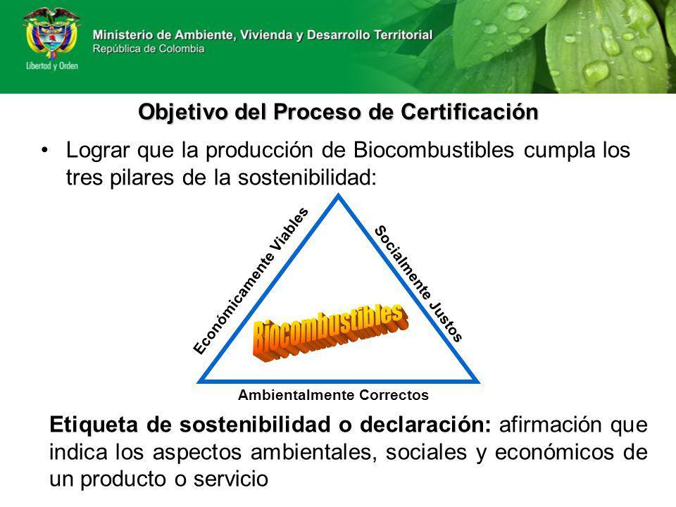 Objetivo del Proceso de Certificación