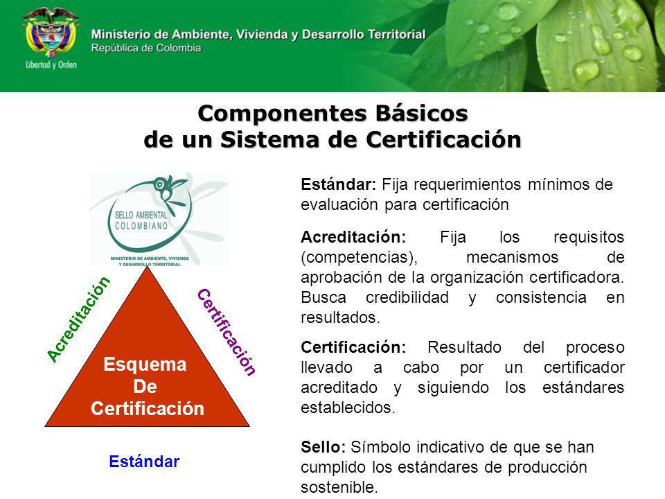 de un Sistema de Certificación