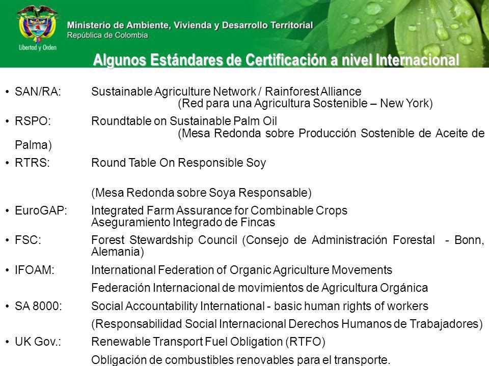 Algunos Estándares de Certificación a nivel Internacional