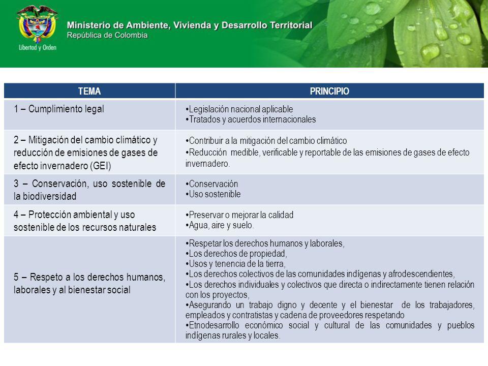 3 – Conservación, uso sostenible de la biodiversidad