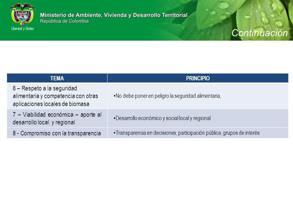 Continuación TEMA. PRINCIPIO. 6 – Respeto a la seguridad alimentaria y competencia con otras aplicaciones locales de biomasa.