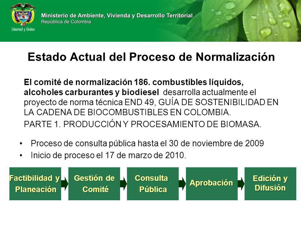 Estado Actual del Proceso de Normalización