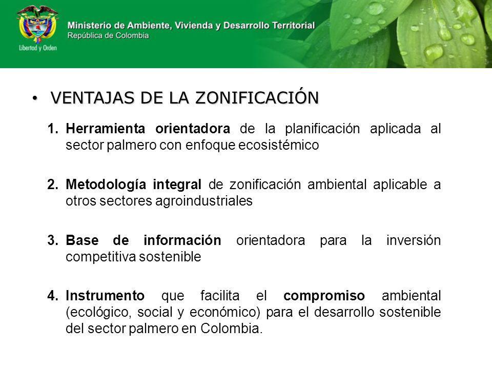 VENTAJAS DE LA ZONIFICACIÓN