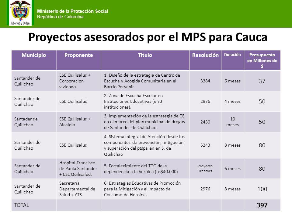 Proyectos asesorados por el MPS para Cauca