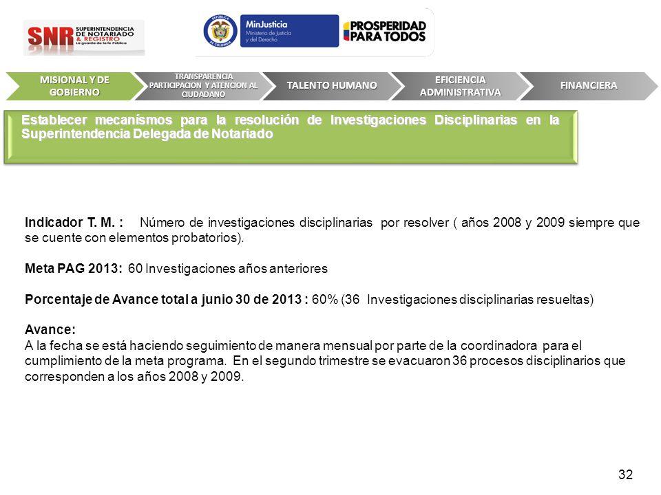 Meta PAG 2013: 60 Investigaciones años anteriores
