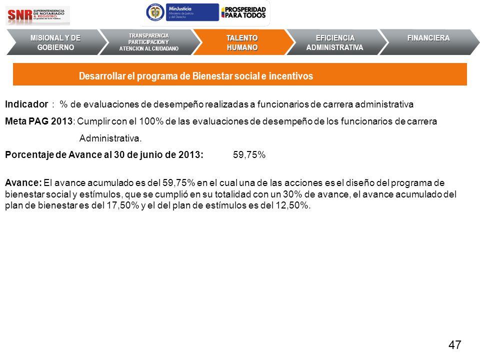 47 Desarrollar el programa de Bienestar social e incentivos
