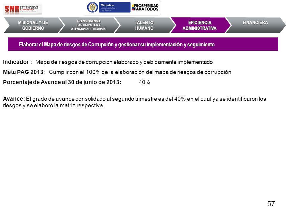 MISIONAL Y DE GOBIERNO TRANSPARENCIA PARTICIPACION Y ATENCION AL CIUDADANO. TALENTO HUMANO. EFICIENCIA ADMINISTRATIVA.