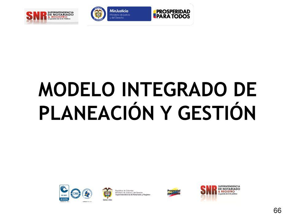 MODELO INTEGRADO DE PLANEACIÓN Y GESTIÓN
