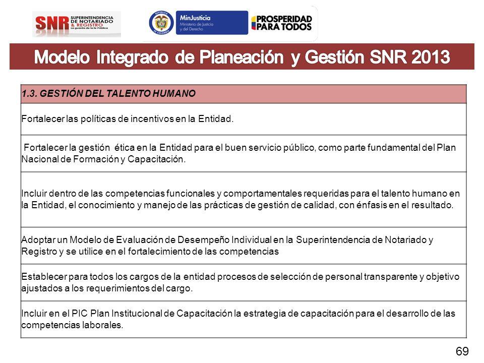 Modelo Integrado de Planeación y Gestión SNR 2013