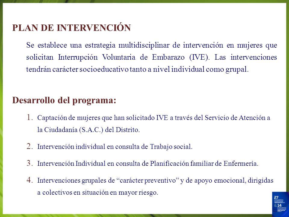 Desarrollo del programa: