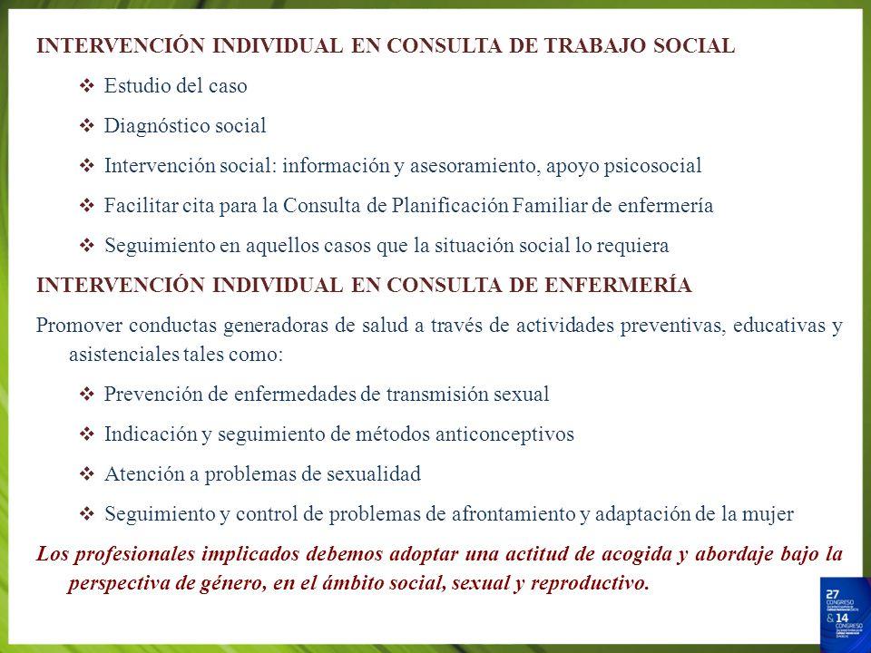 INTERVENCIÓN INDIVIDUAL EN CONSULTA DE TRABAJO SOCIAL