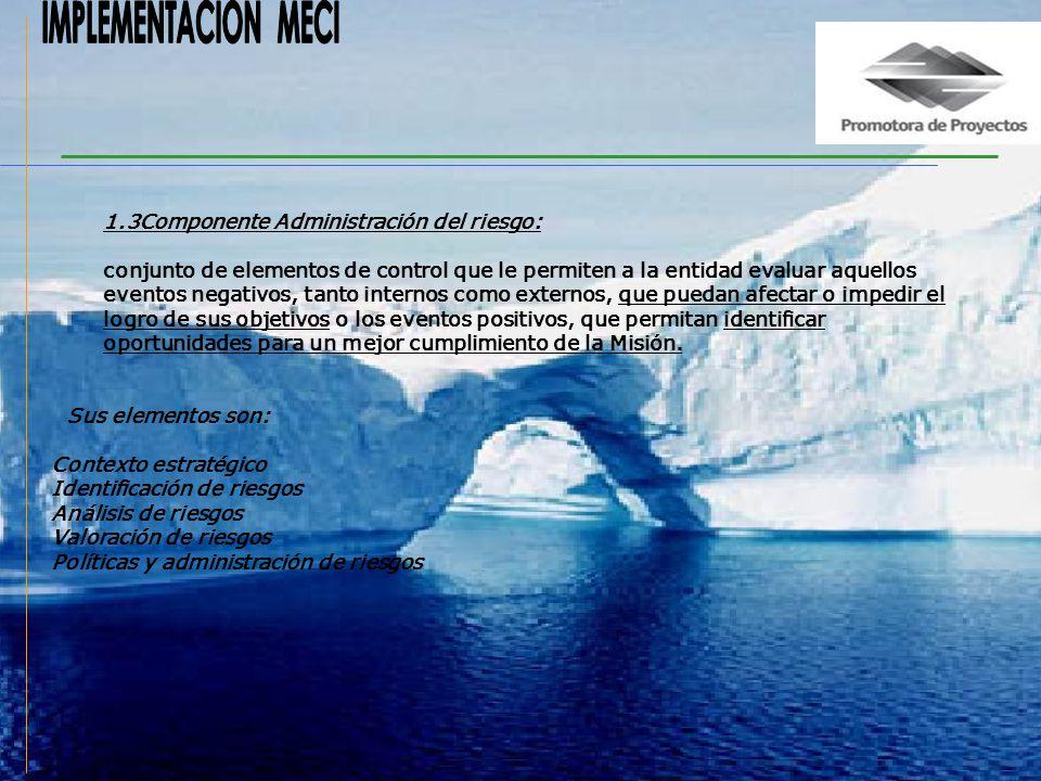 IMPLEMENTACION MECI 1.3Componente Administración del riesgo: