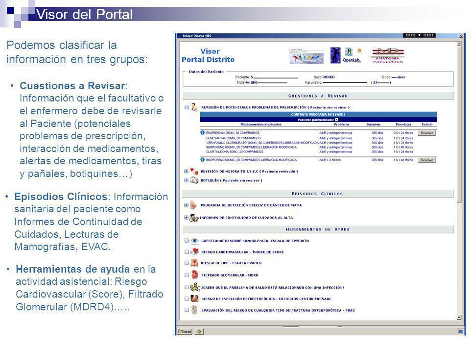 Visor del Portal Podemos clasificar la información en tres grupos: