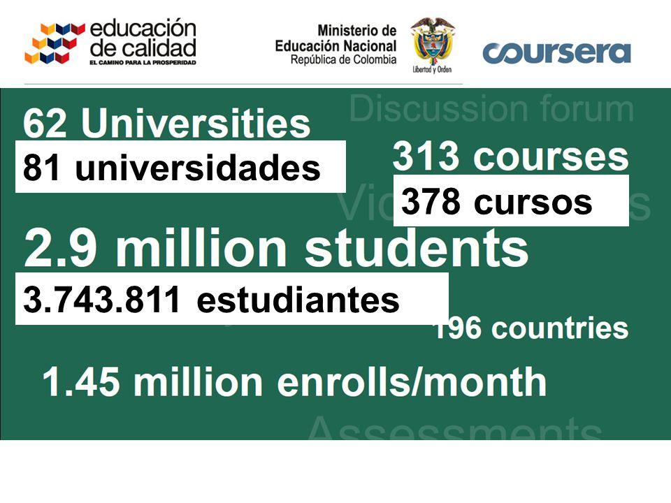 81 universidades 378 cursos 3.743.811 estudiantes